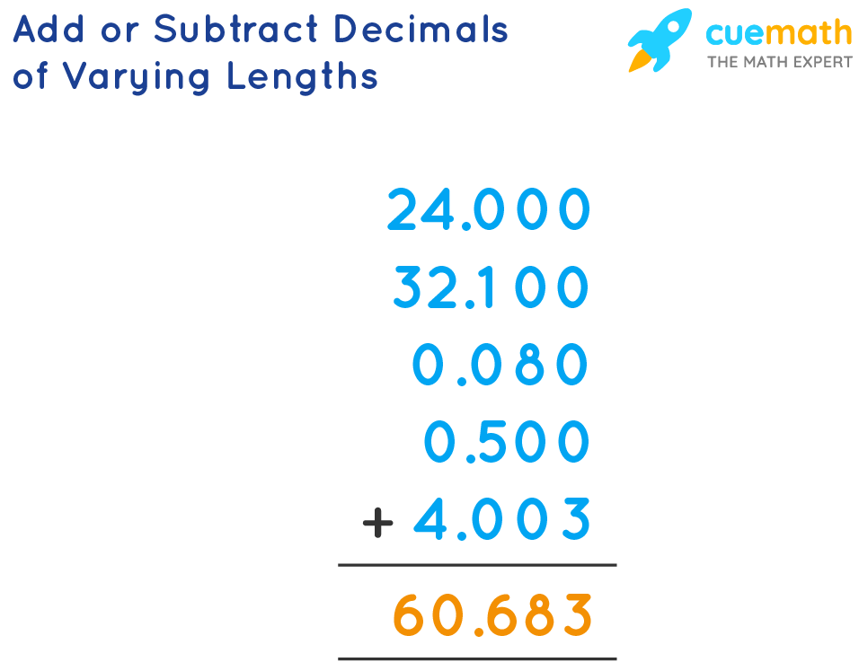 Add or Subtract Decimals of Varying Lengths