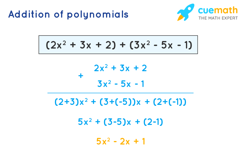 addition of polynomials example