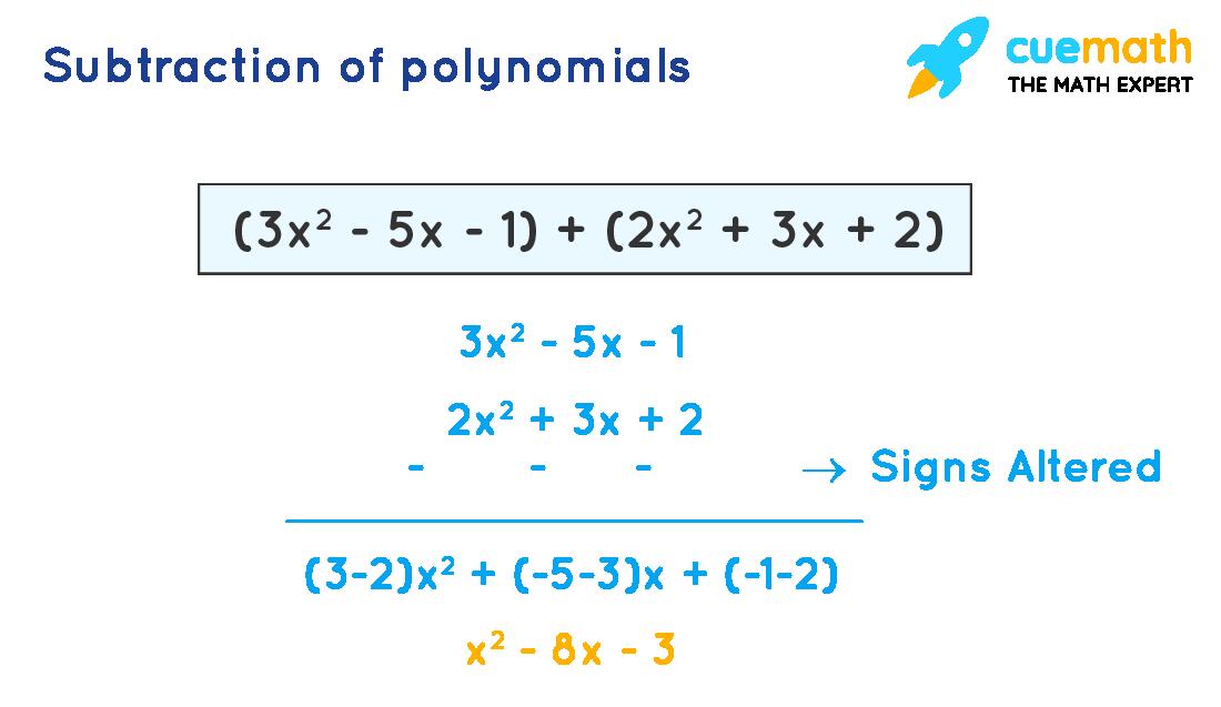 subtraction of polynomials example