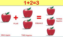 addition of apple