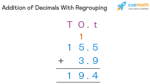 Addition of Decimals With Regrouping