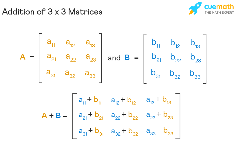 Addition of matrices 3x3