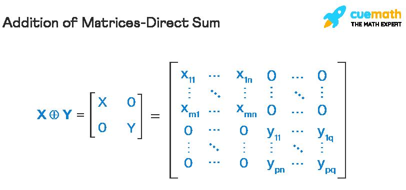 Addition of Matrices Direct Sum