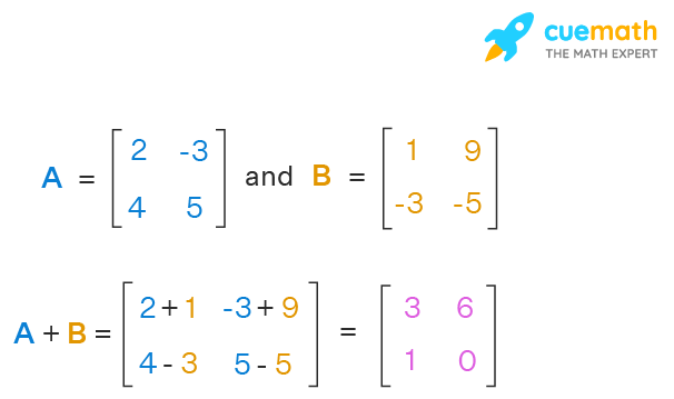 Addition of matrices 2x2