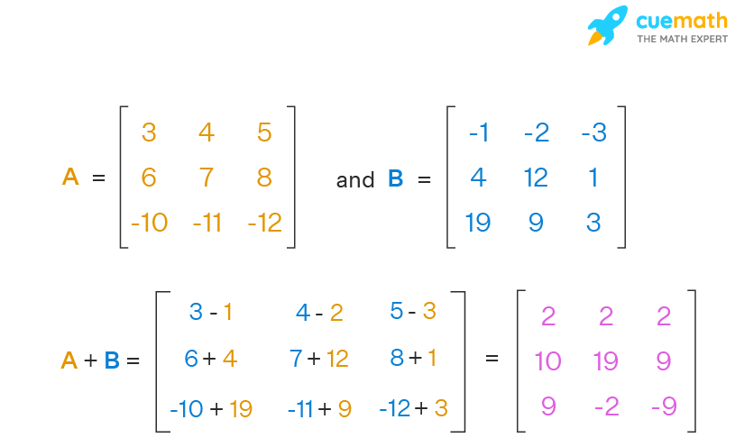 Addition of matrices 3x3 example
