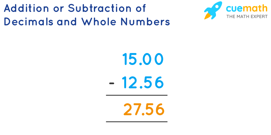 Addition or Subtraction of Decimals and Whole Numbers