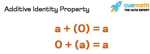 Additive Identity Property