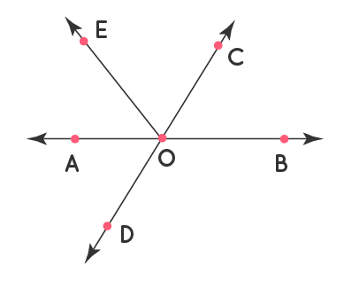 Adjacent angles example