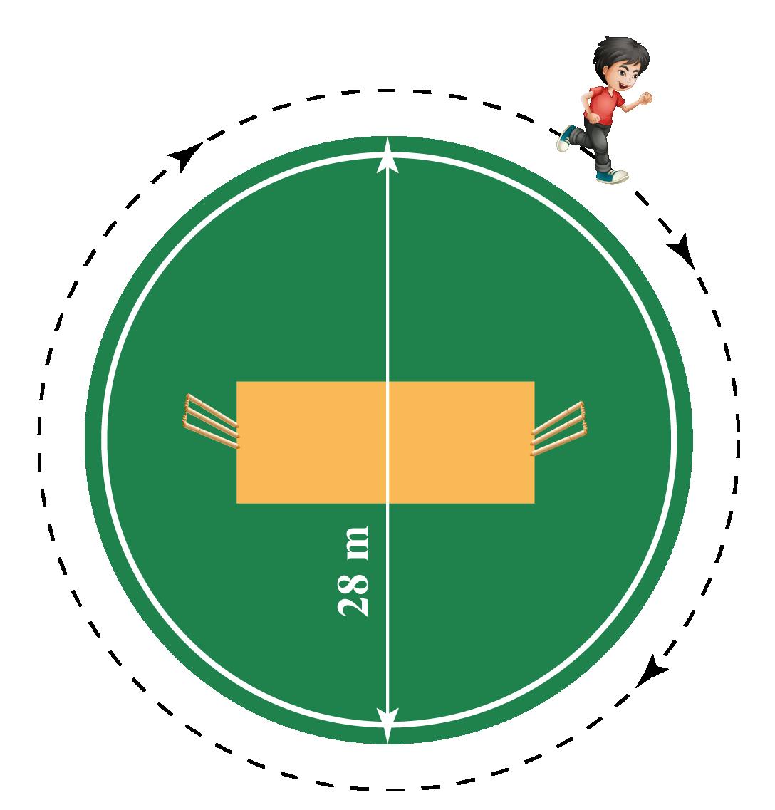 Circular cricket field of diameter 28 m.