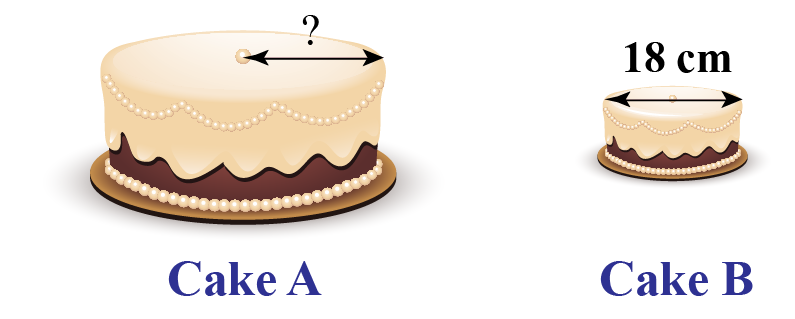 Find the radius of cake A whose circumference is 5 times that of the circumference of cake B with diameter 18 cm.