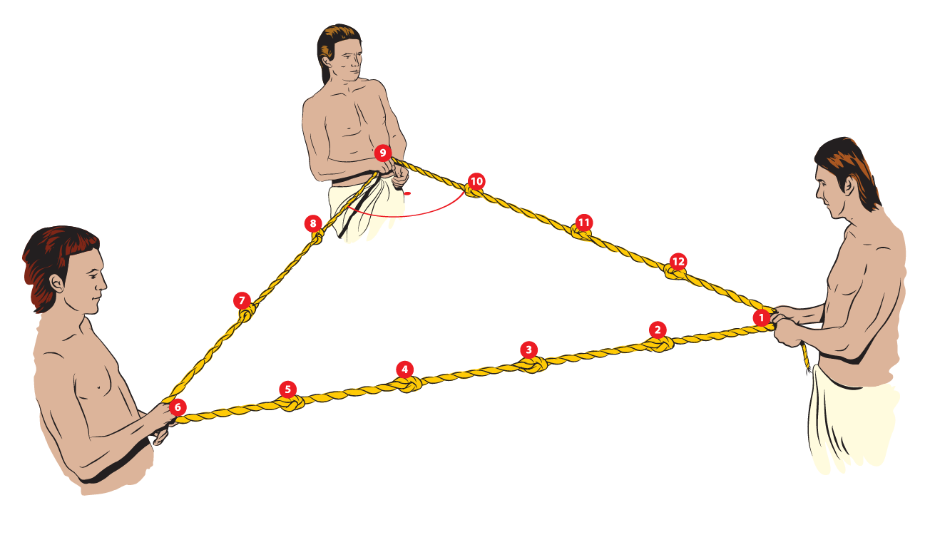 Ancient Egyptians: number line rope
