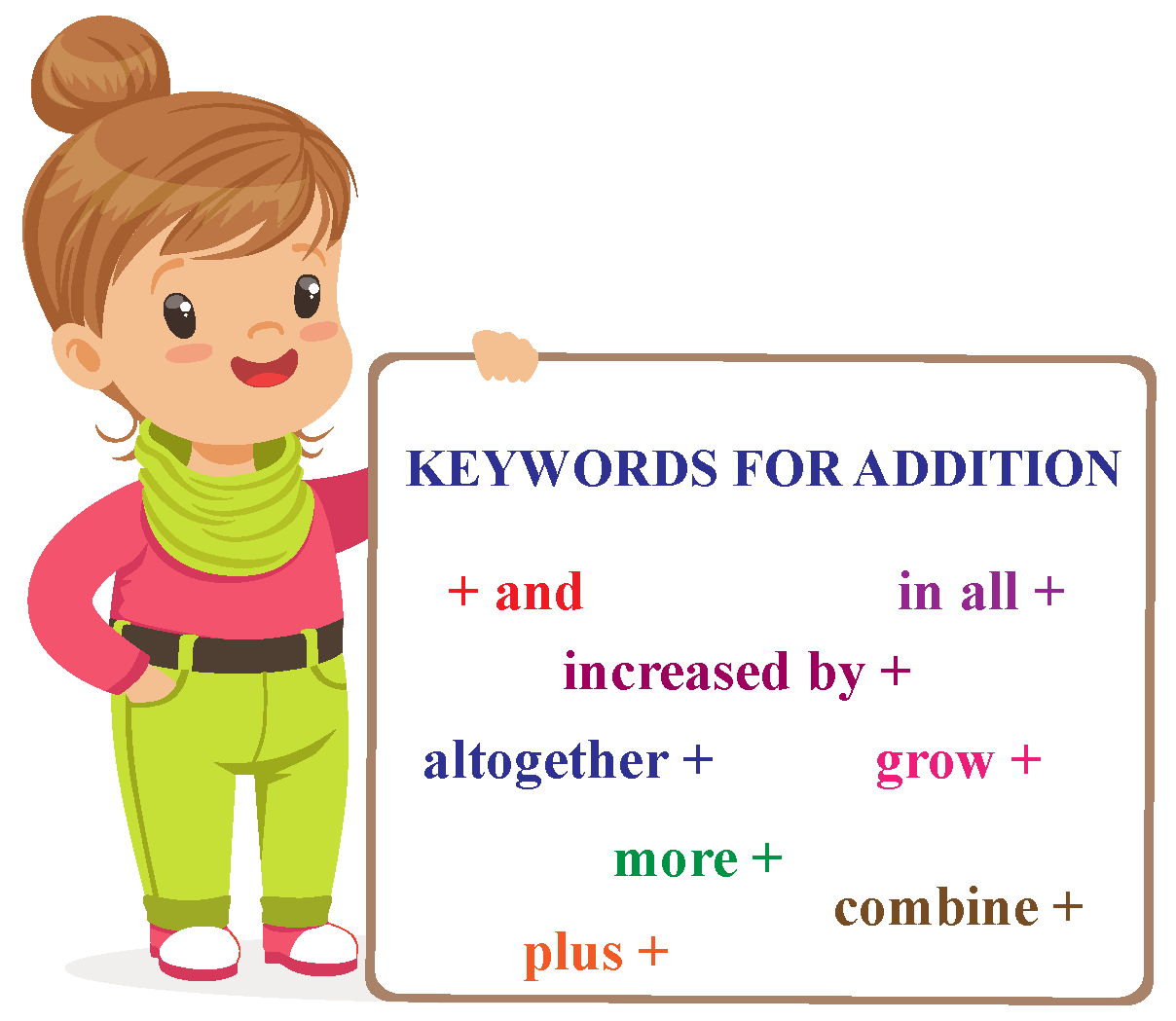 Different phrases which indirectly mean addition