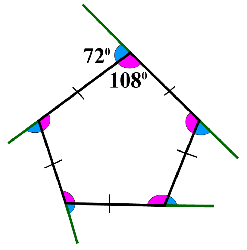 Regular pentagon with angles marked