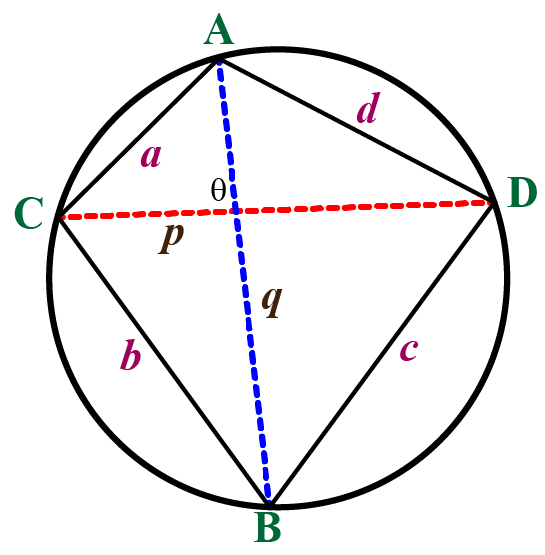 finding angle, length in the cyclic quad
