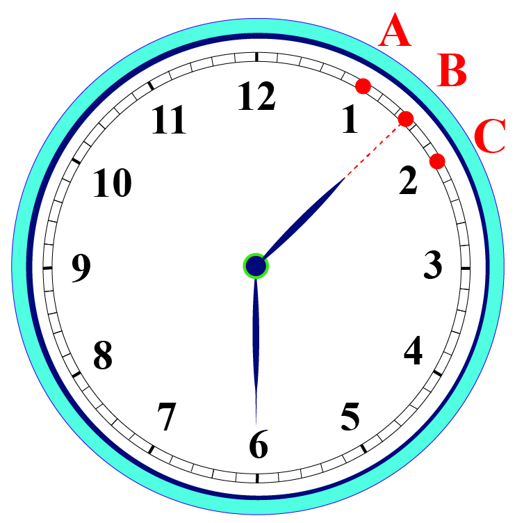 clock minute and hour hand