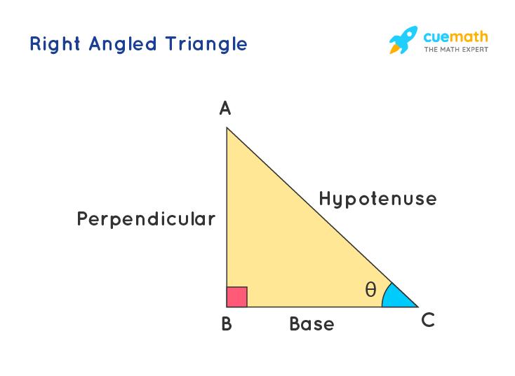 Inverse Trigonometric Ratios Triangle