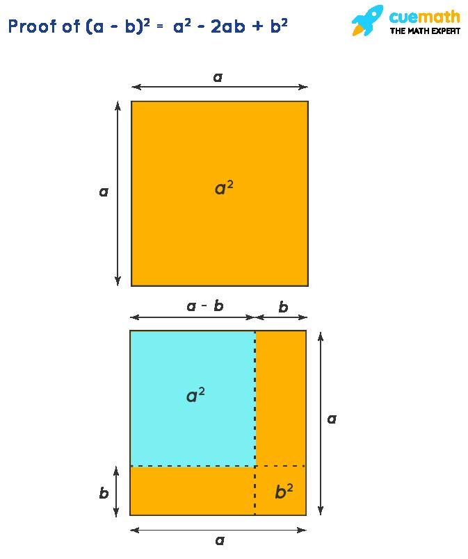 Algebra Identities - Proof of(a -b)2= a2-2ab + b2
