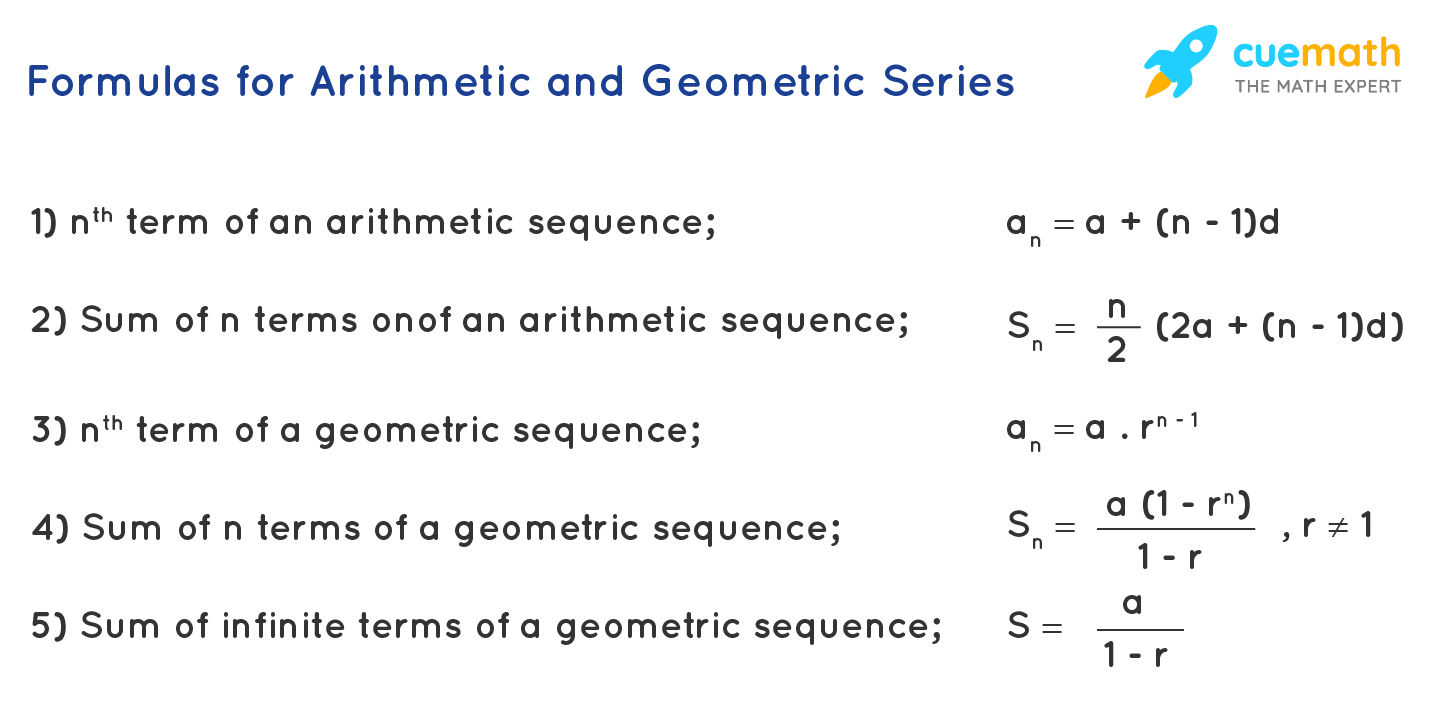 Formulas for Geometric and Arithmetic Series