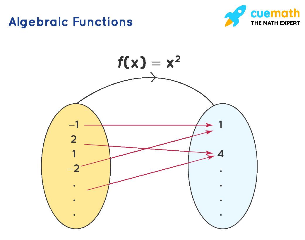 Algebraic Functions