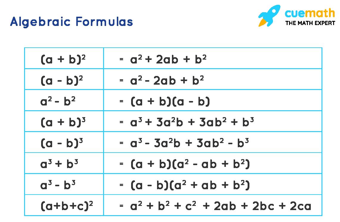 Formulas in Algebra