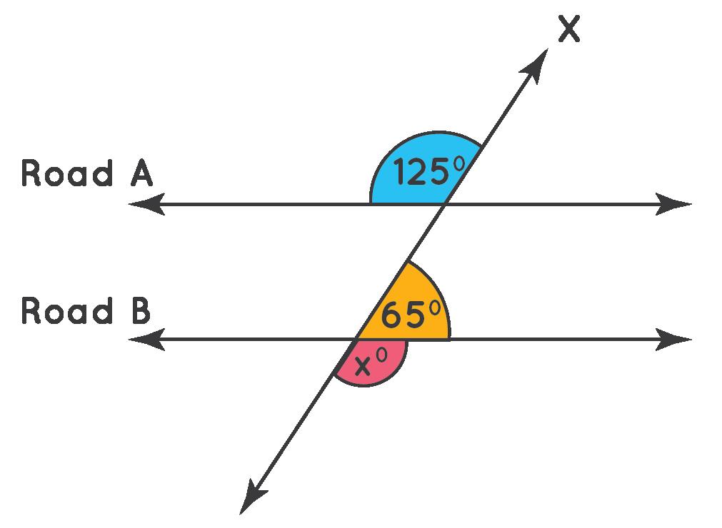 alternate exterior angle example