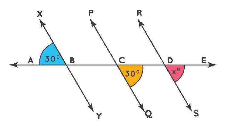 Alternate exterior angle theorem example