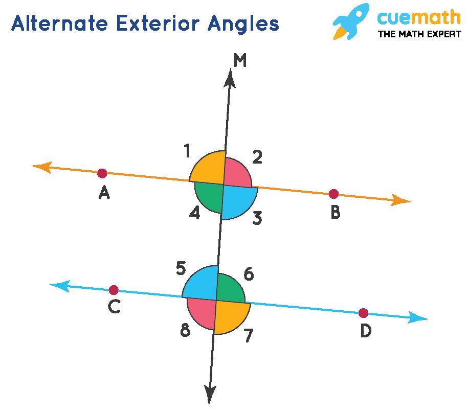 Alternate Exterior Angles