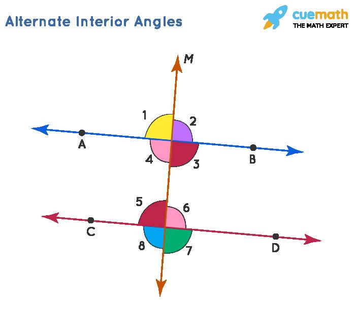 Pair of angles - Alternate interior angles