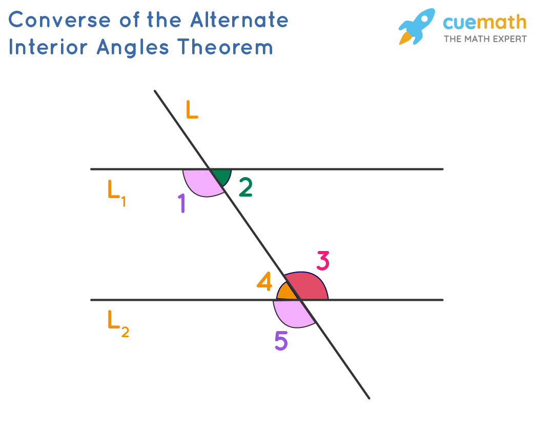 Converse of the Alternate Interior Angles Theorem
