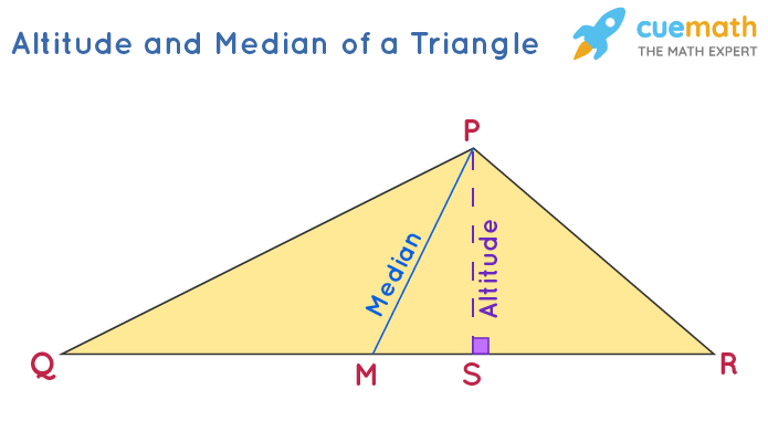 Altitude and Median of a Triangle