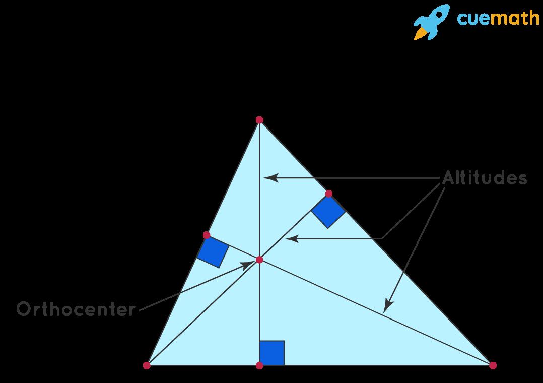 Altitude of a triangle