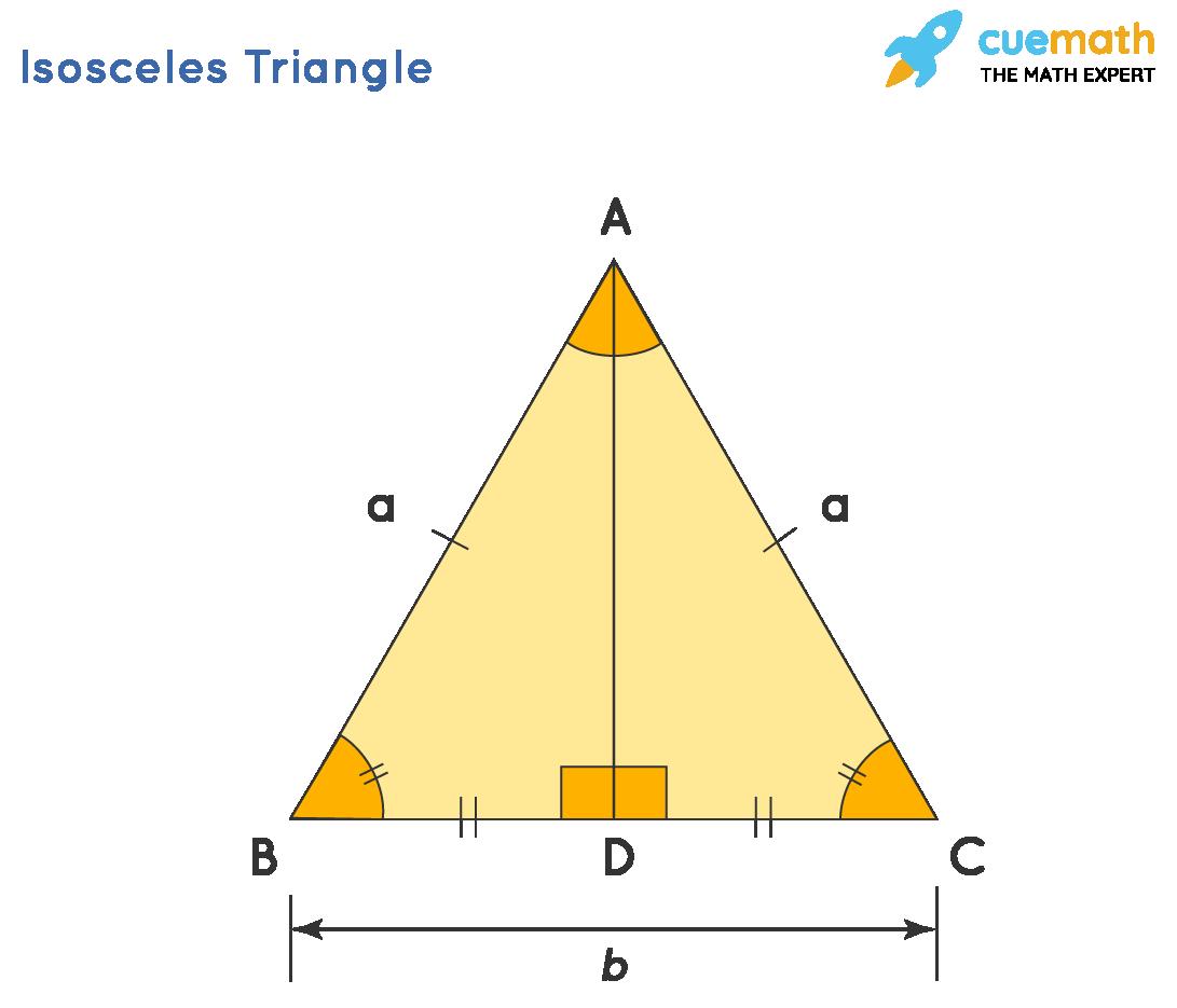 isosceles triangle altitude