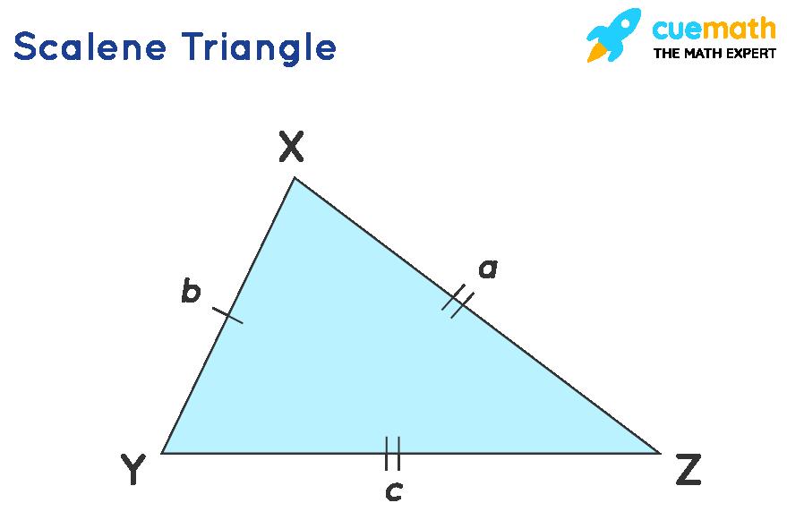 scalene triangle area