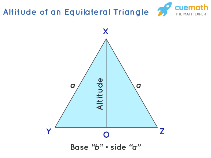 Altitude of an Equilateral Triangle