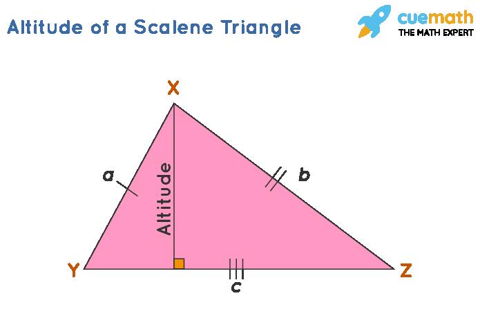 Altitude of a Scalene Triangle