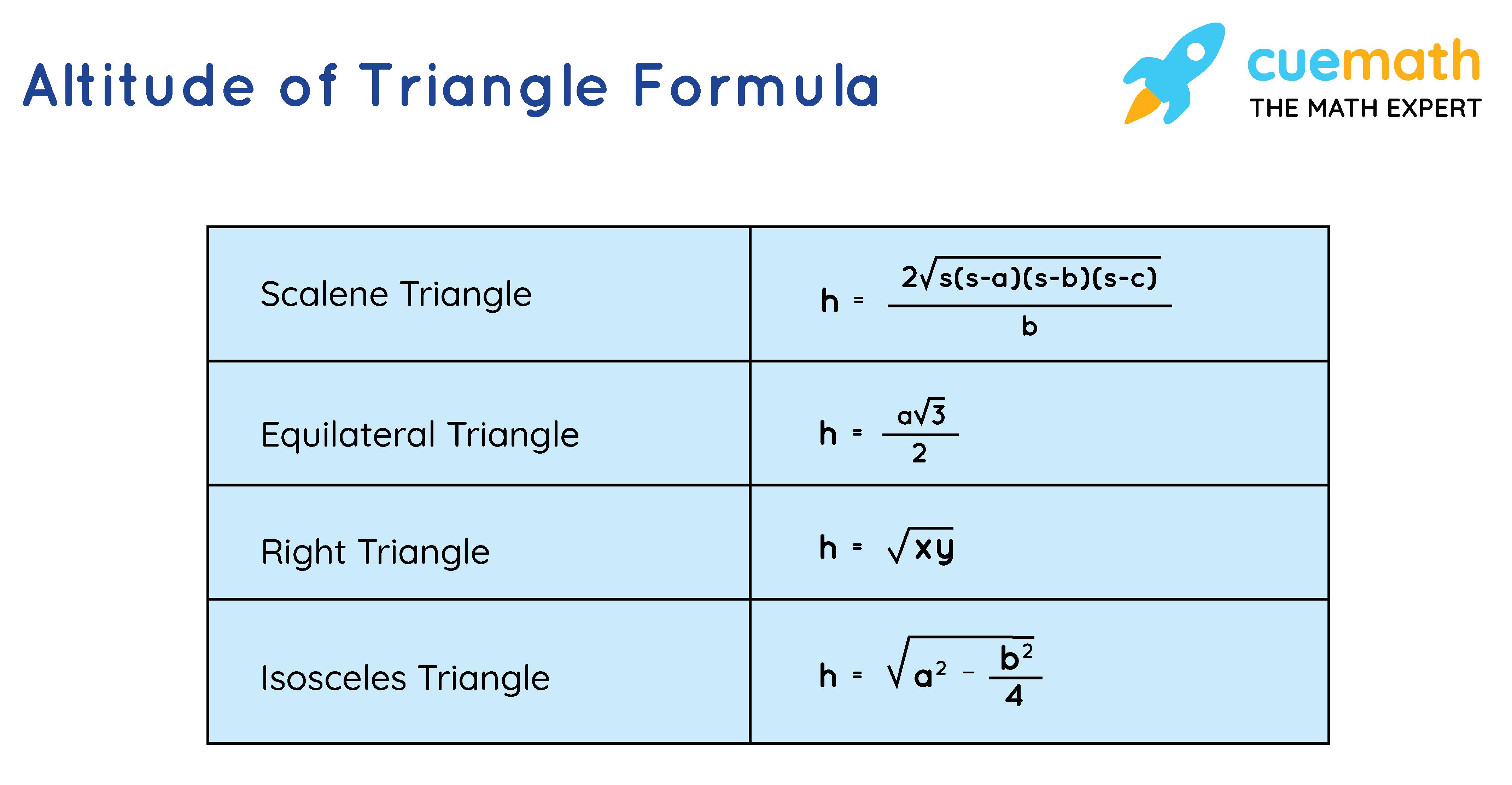 Altitude of triangle formulas