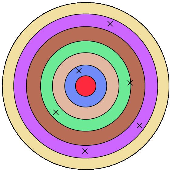Dartboard - 2