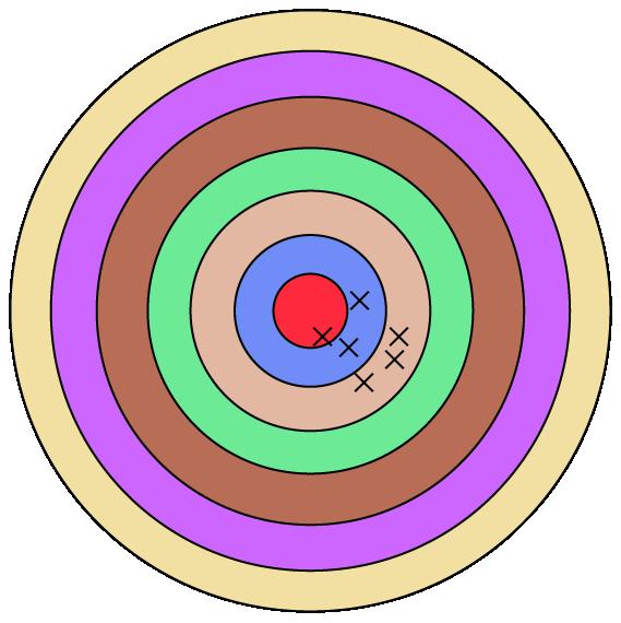 Dartboard - 3