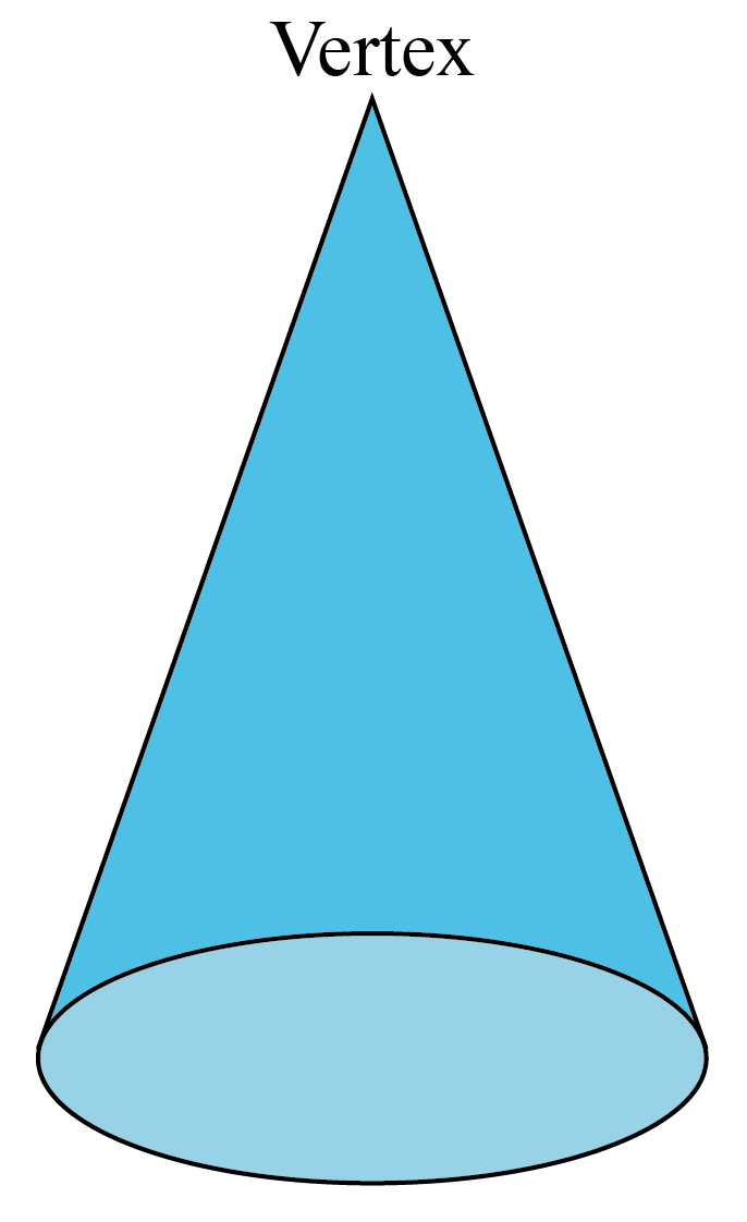 Vertex of a Cone