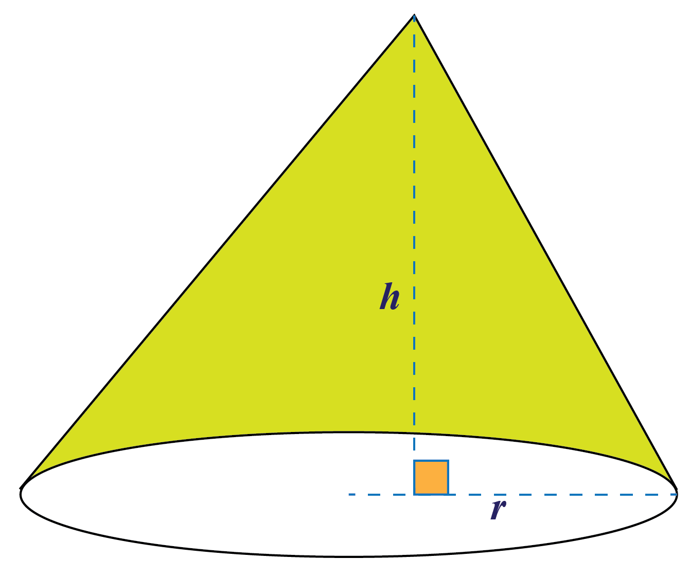 Oblique Cone Visual