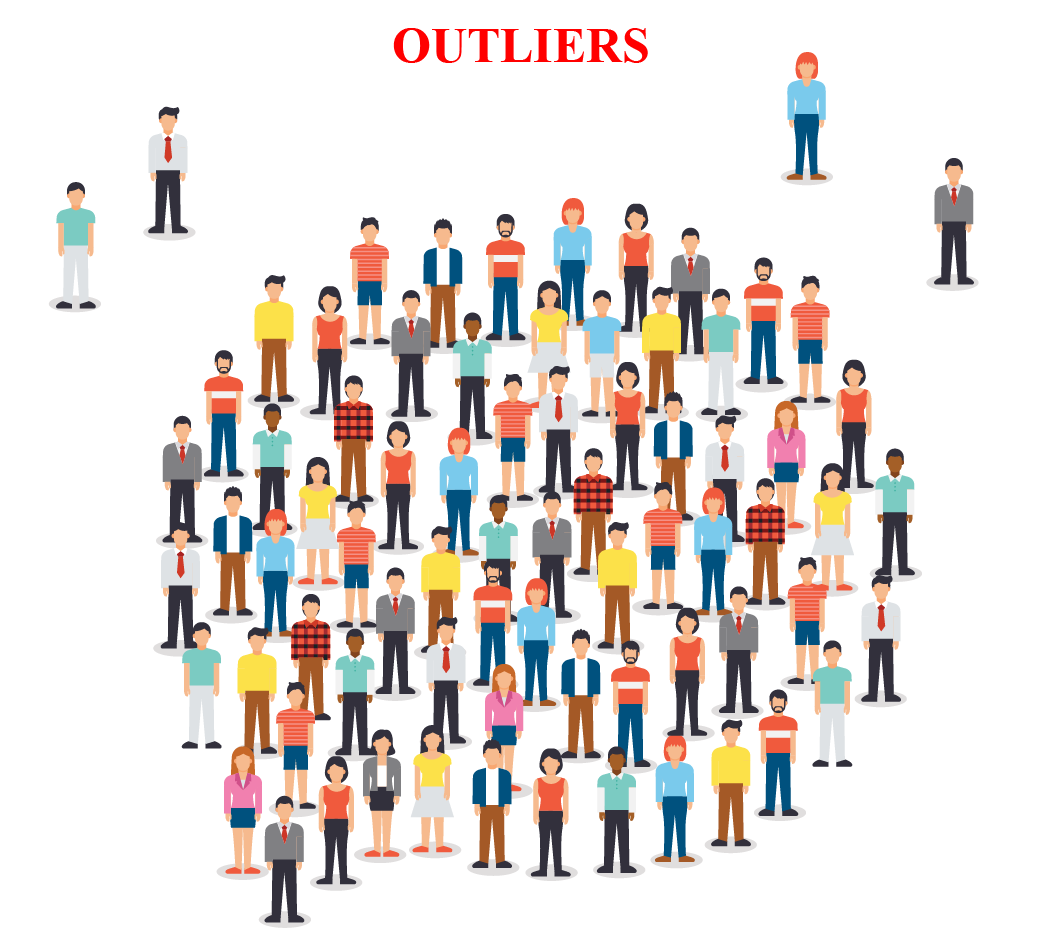 Outliers - The people