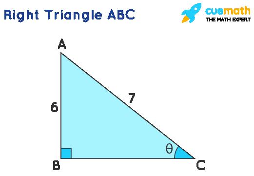 Right triangle ABC