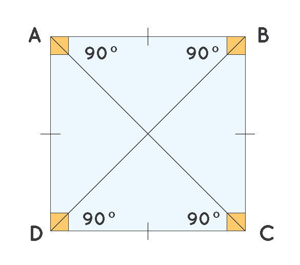 Solved example: Square ABCD