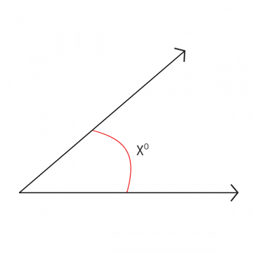 measuring angles formed by two rays