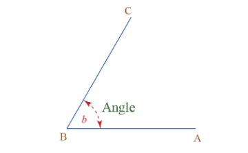 Lines and Angles | Properties and Examples