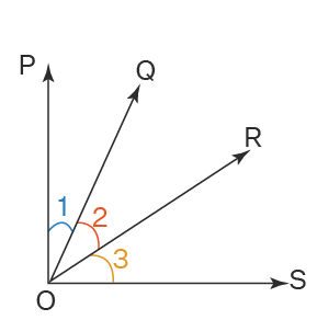 angle addition postulate example