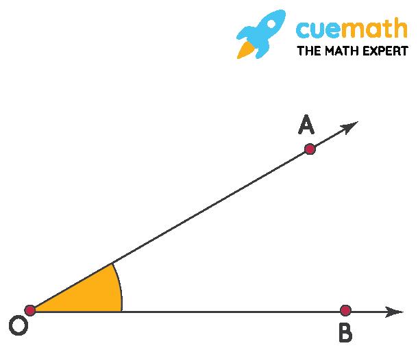 Measuring angle AOB