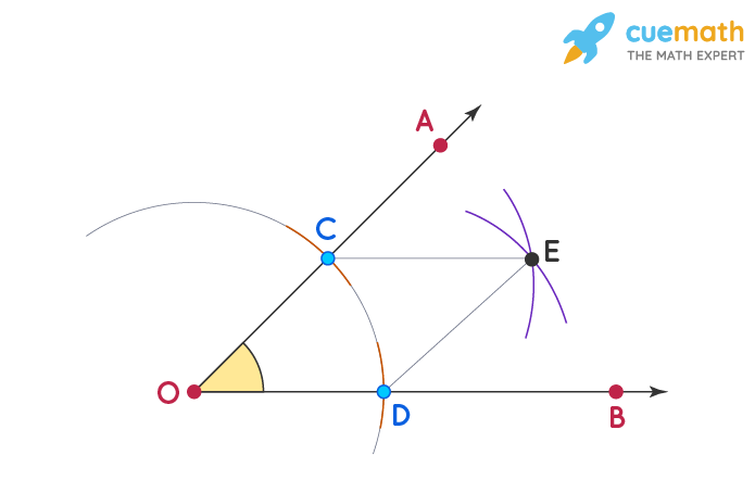 Angle Bisector Construction Step 2