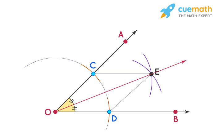 Angle Bisector Construction Step 3
