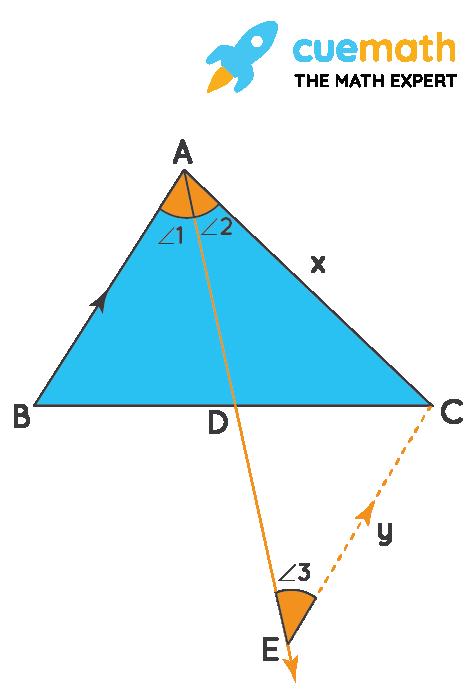Angle bisector theorem proof
